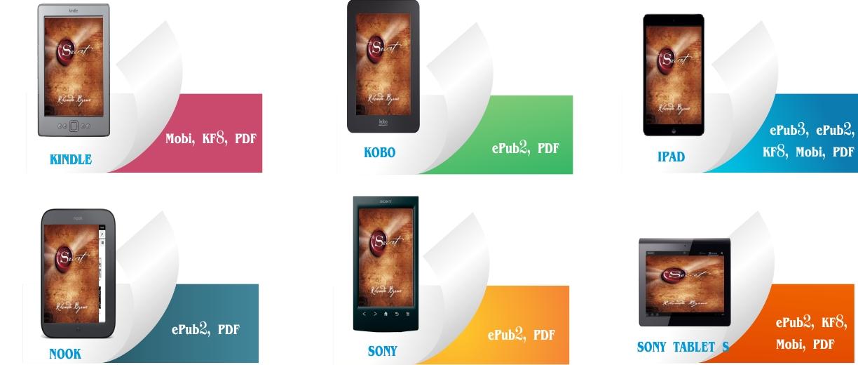 Comparison of e-book readers (vs) formats