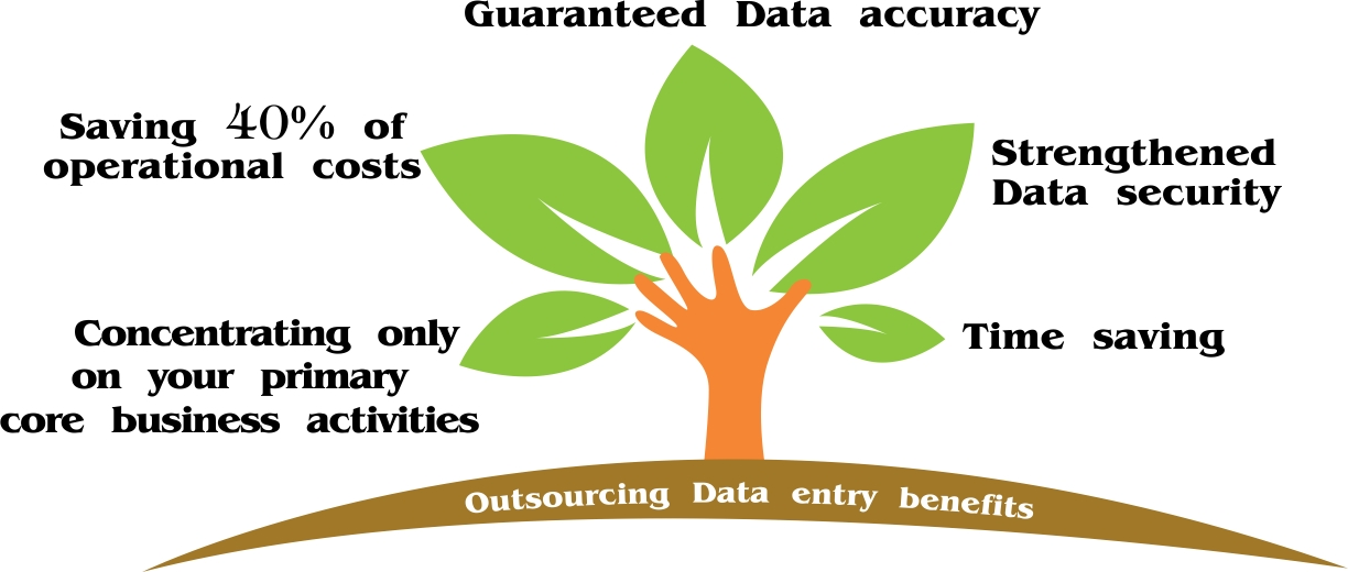 data entry outsourcing benefits