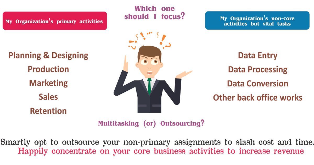 data entry outsourcing or multi-tasking