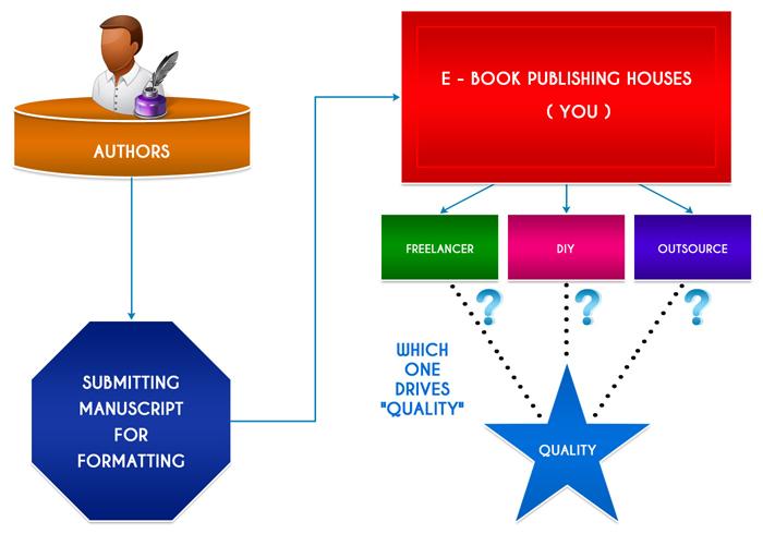 professional ebook formatting services